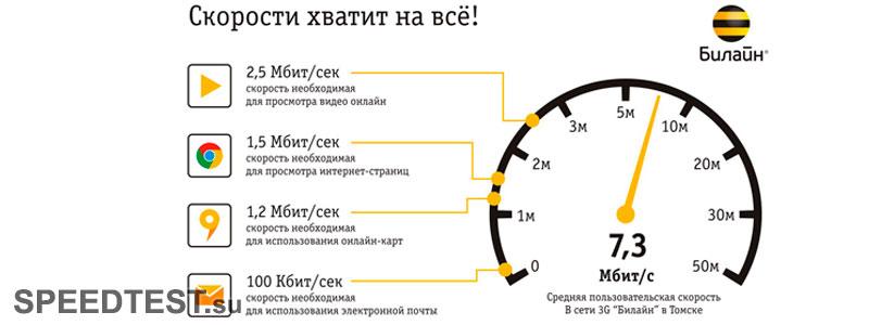 как ускорить интернет на телефоне билайн