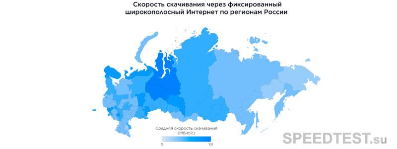 Средняя скорость интернета в городах России